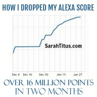 Complete report full of everything you need to know to drastically improve your Alexa score including 4 never heard of game-changing tricks that will drop your score faster than you will believe is possible!