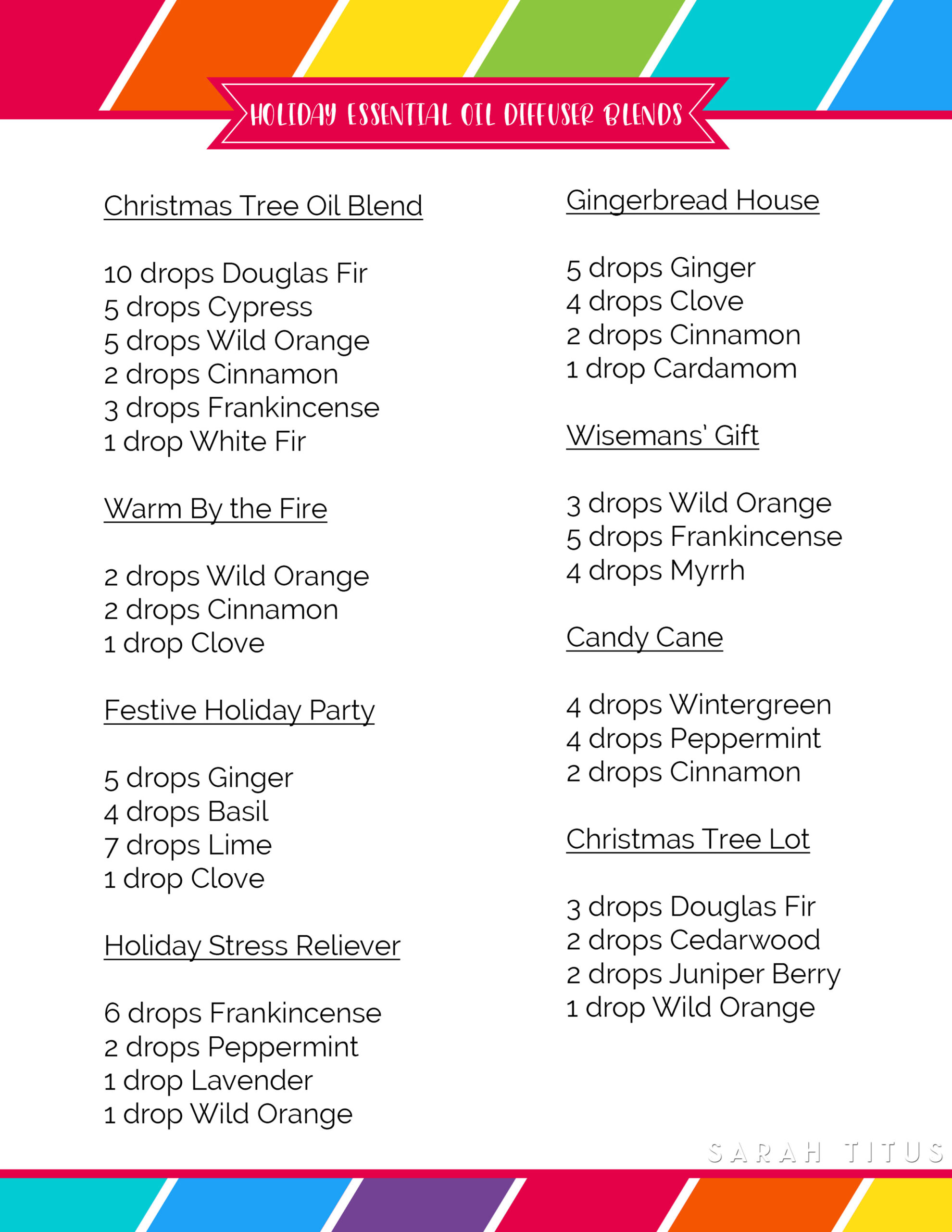 Get into the Christmas spirit with these fun holiday diffuser essential oil blends! #essentialoilblendsrecipes #essentialoilrecipes